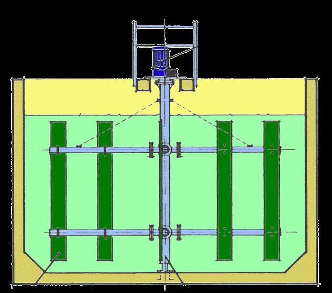 Flottatore verticale a pale-mobile