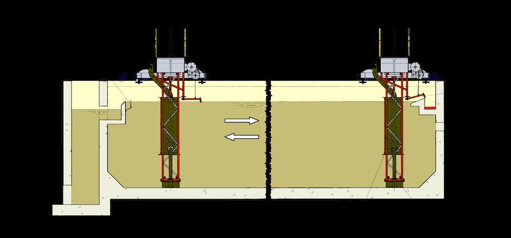 Schiumatore tubolare-mobile